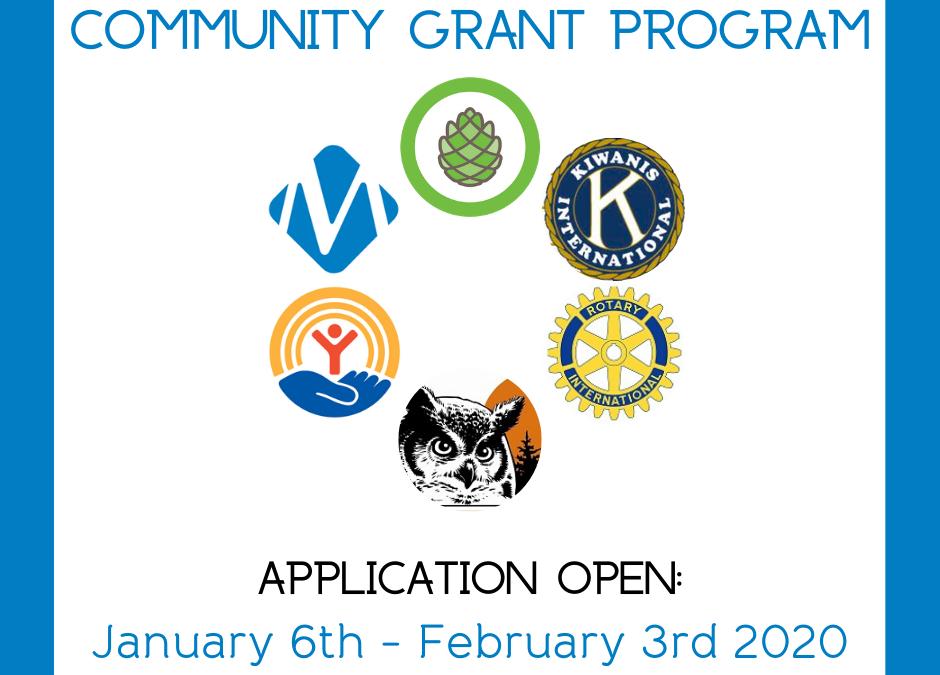 Important Community Grant Program Dates